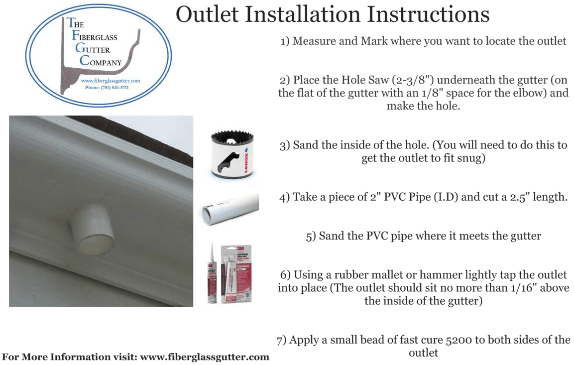 Outlet-Install-Instructions